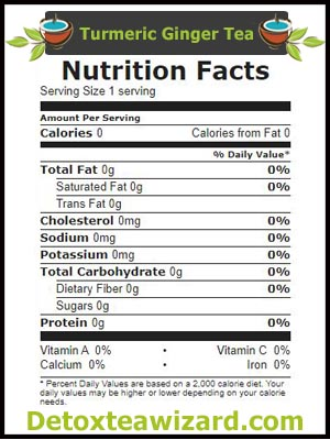 Turmeric ginger tea nutrition facts