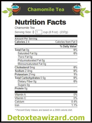 chamomile tea nutrition facts