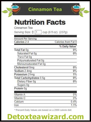 cinnamon tea nutrition facts